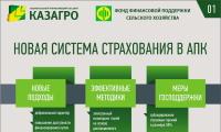 Новая система страхования в агропромышленном комплексе вступила в действие